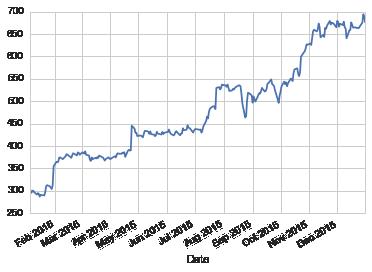 Stock options github